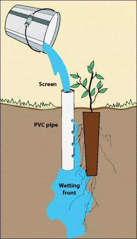PVC-Projects-for-Your-Homestead-13